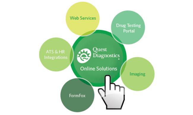 suite of online solutions formfox quest diagnostics
