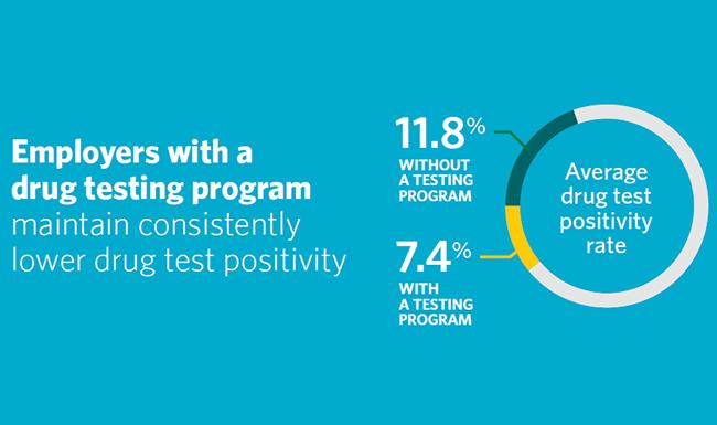drug-testing-infographic
