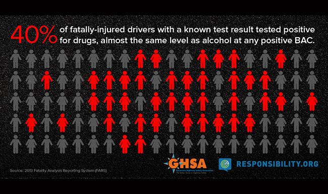 DruggedDriving_Infographics_R5-2
