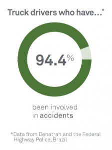 truck drivers and accidents