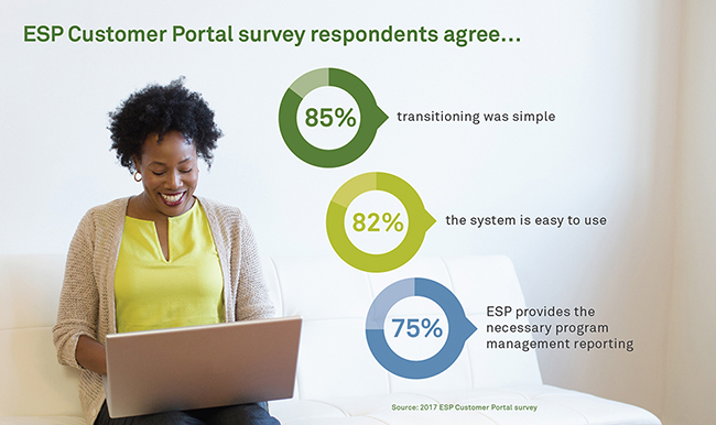 ESP customer survey results