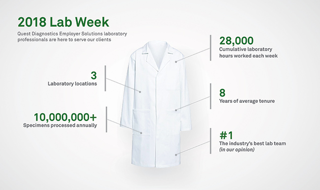Laboratorians: The backbone of our business | Quest Diagnostics