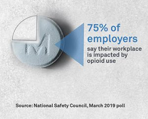 impact of opioids in the workforce