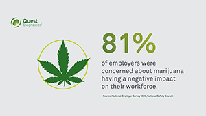 employers are concerned about marijuana use